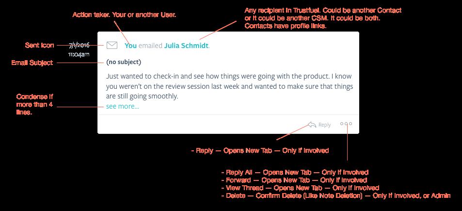 Trustfuel Gmail Notes Primary